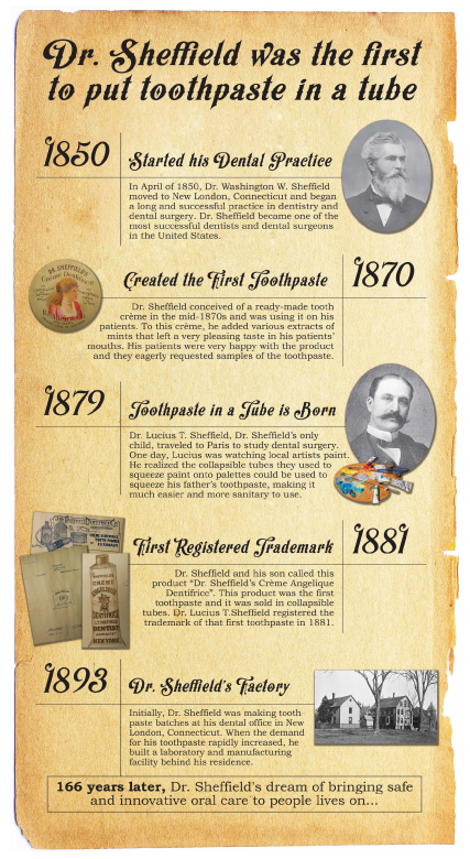our history sheffield pharmaceuticals